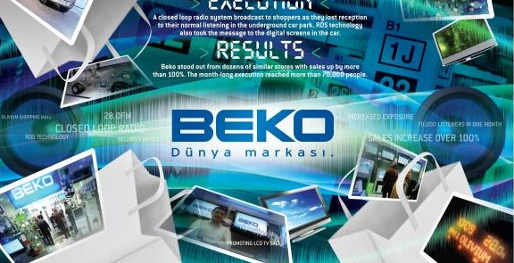 Beko brand wallpapers HD